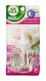 Rezerva odorizant electric Magnolia & Cherry 19 ml Air wick