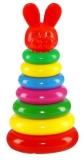Joc piramida cu cercuri Tupiko